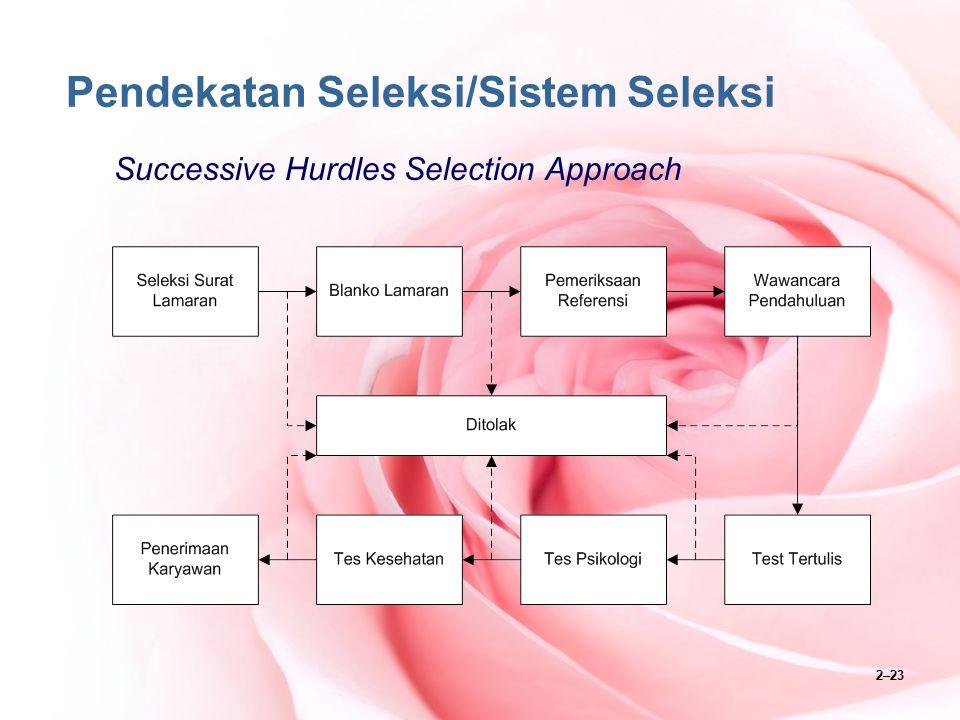 2–24 Pendekatan Seleksi/Sistem Seleksi Compensatory Selection Approach  Sistem seleksi dimana pelamar mengikuti semua testing kemudian dihitung nilai rata-rata apakah mencapai standar atau tidak.