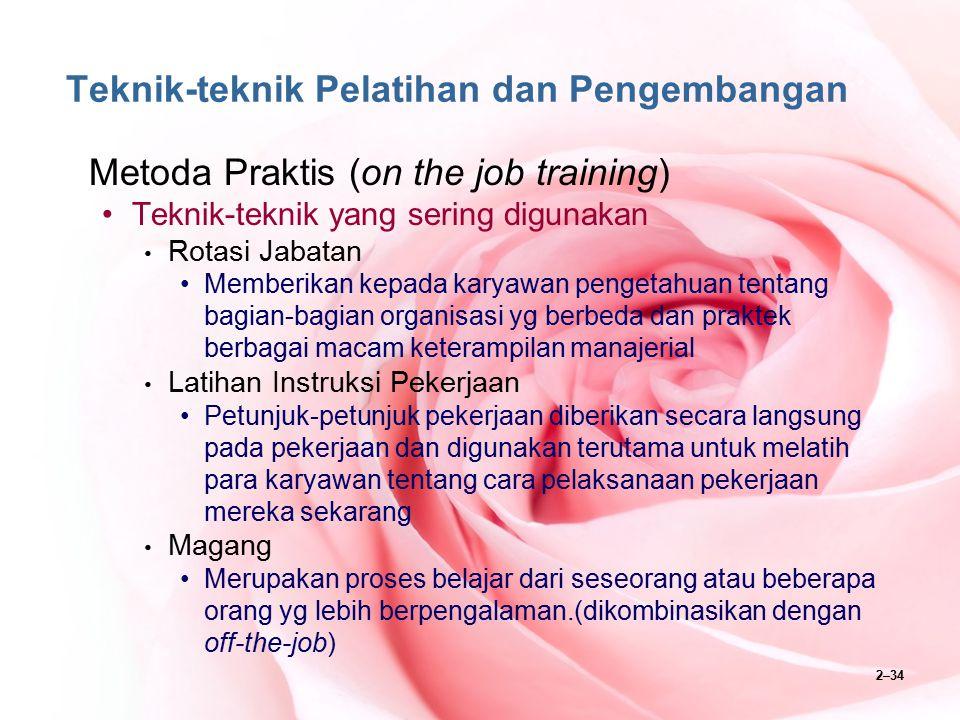 2–35 Teknik-teknik Pelatihan dan Pengembangan Metoda Praktis (on the job training) Teknik-teknik yang sering digunakan Coaching Penyelia atau atasan memberikan bimbingan dan pengarahan kepada karyawan dalam pelaksanaan kerja rutin mereka.