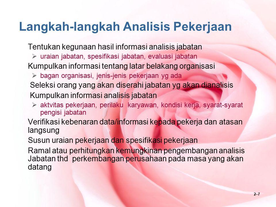2–7 Langkah-langkah Analisis Pekerjaan Tentukan kegunaan hasil informasi analisis jabatan  uraian jabatan, spesifikasi jabatan, evaluasi jabatan Kump