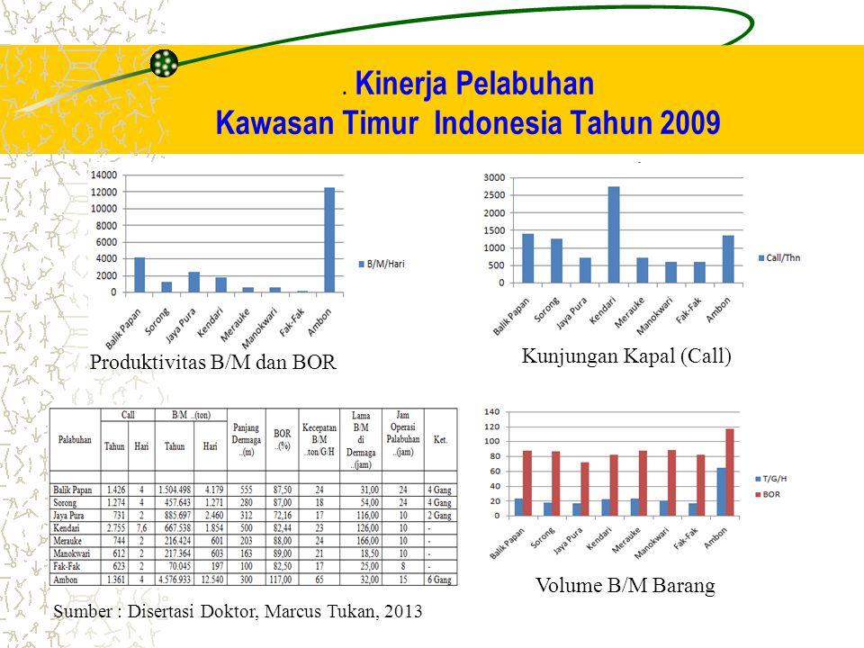 . Kinerja Pelabuhan Kawasan Timur Indonesia Tahun 2009 Sumber : Disertasi Doktor, Marcus Tukan, 2013 Kunjungan Kapal (Call) Produktivitas B/M dan BOR Volume B/M Barang