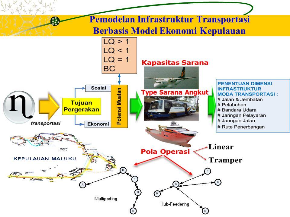 Pemodelan Infrastruktur Transportasi Berbasis Model Ekonomi Kepulauan