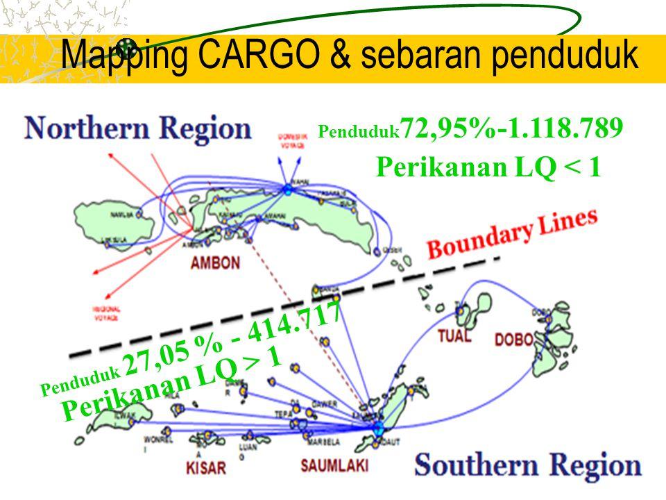 Mapping CARGO & sebaran penduduk Penduduk 72,95%-1.118.789 Penduduk 27,05 % - 414.717 Perikanan LQ < 1 Perikanan LQ > 1
