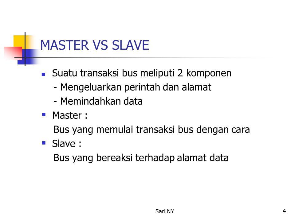 Sari NY4 MASTER VS SLAVE Suatu transaksi bus meliputi 2 komponen - Mengeluarkan perintah dan alamat - Memindahkan data  Master : Bus yang memulai tra