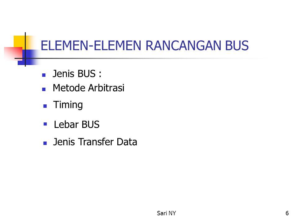 Sari NY7 TIPE-TIPE BUS BUS ISA (Industry Standard Architecture) sebuah bus PC/AT (16 bit) yang beroperasi pada 8,33 MHz  BUS PCI(Peripheral Component Interconnect bus) Bus PCI Bus yang beroperasi pada kecepatan 33 MHz  BUS Seri Universal Sebuah bus standart yang disepakati bersama oleh tujuh perusahaan untuk digunakan pada peralatan berkecepatan rendah