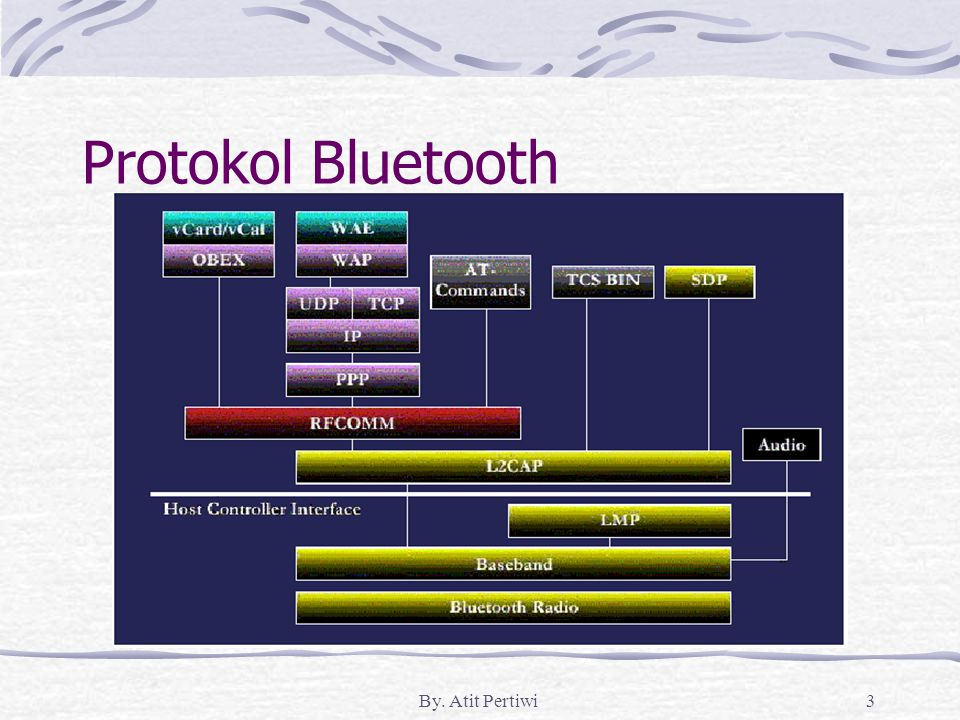 By. Atit Pertiwi3 Protokol Bluetooth