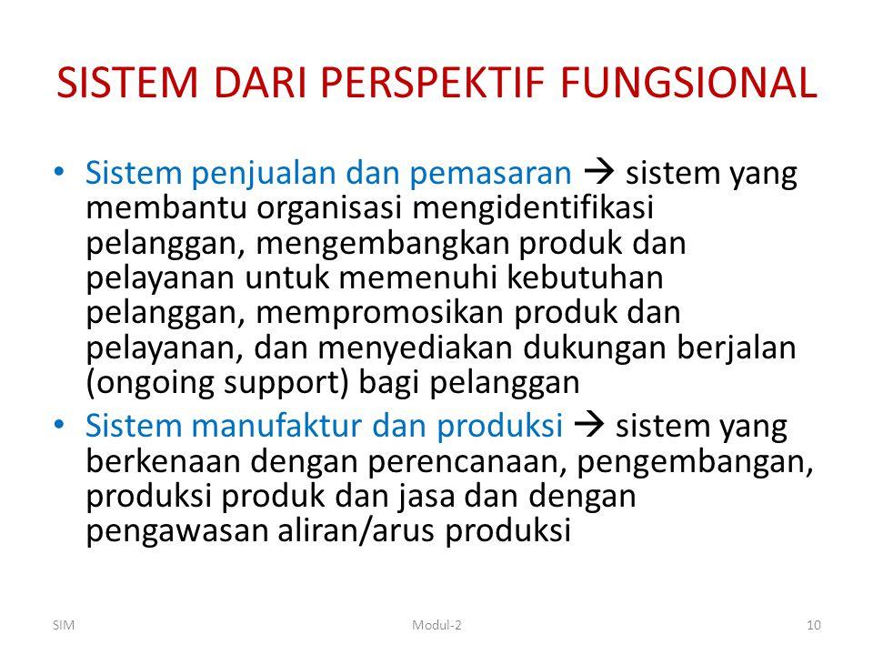 SISTEM DARI PERSPEKTIF FUNGSIONAL Sistem penjualan dan pemasaran  sistem yang membantu organisasi mengidentifikasi pelanggan, mengembangkan produk da