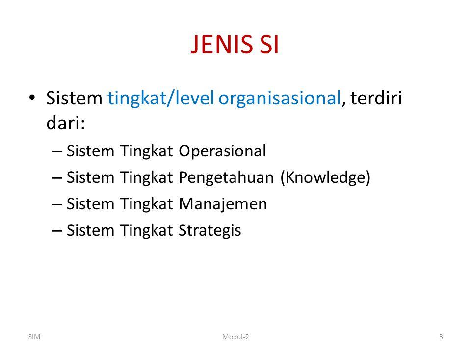 JENIS SI Sistem tingkat/level organisasional, terdiri dari: – Sistem Tingkat Operasional – Sistem Tingkat Pengetahuan (Knowledge) – Sistem Tingkat Man