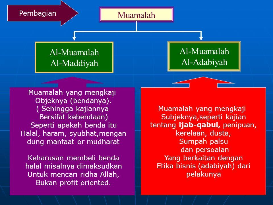 Modifikasi Akad kontemporer Ijarah Muntahiyah bit Tamlik atau Bai ' at-Takjir Ijarah Muntahiyah bit Tamlik atau Bai ' at-Takjir Musyarakah Mutanaqisha