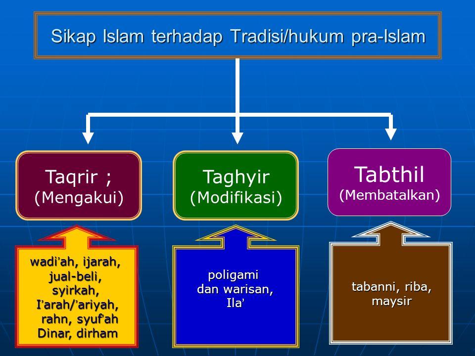 Pemuka-pemuka masyarakat Arab sebelum dakwah Nabi Saw, banyak memperhatikan kemaslahatan dalam kebiasaan, tradisi dan adat mereka. Kemudian datang sya