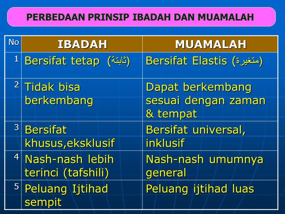 Prinsip Muamalah Bersifat Elastis (( متغيرة Bersifat Elastis (( متغيرة Dapat berkembang sesuai dengan zaman & tempat Dapat berkembang sesuai dengan za