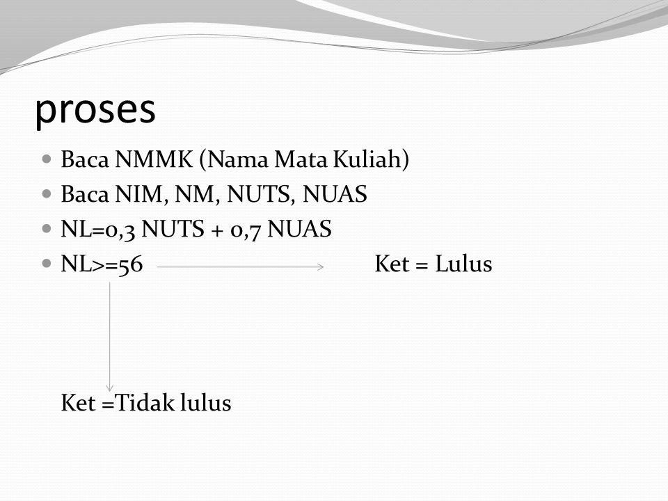 proses Baca NMMK (Nama Mata Kuliah) Baca NIM, NM, NUTS, NUAS NL=0,3 NUTS + 0,7 NUAS NL>=56 Ket = Lulus Ket =Tidak lulus