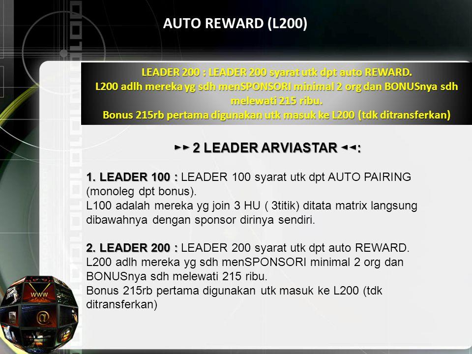 AUTO REWARD (L200) LEADER 200 : LEADER 200 syarat utk dpt auto REWARD. L200 adlh mereka yg sdh menSPONSORI minimal 2 org dan BONUSnya sdh melewati 215