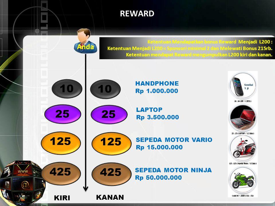 REWARD 10 2525 2525 125 425 HANDPHONE Rp 1.000.000 KIRI KANAN LAPTOP Rp 3.500.000 Anda Ketentuan Mendapatkan bonus Reward Menjadi L200 : Ketentuan Men