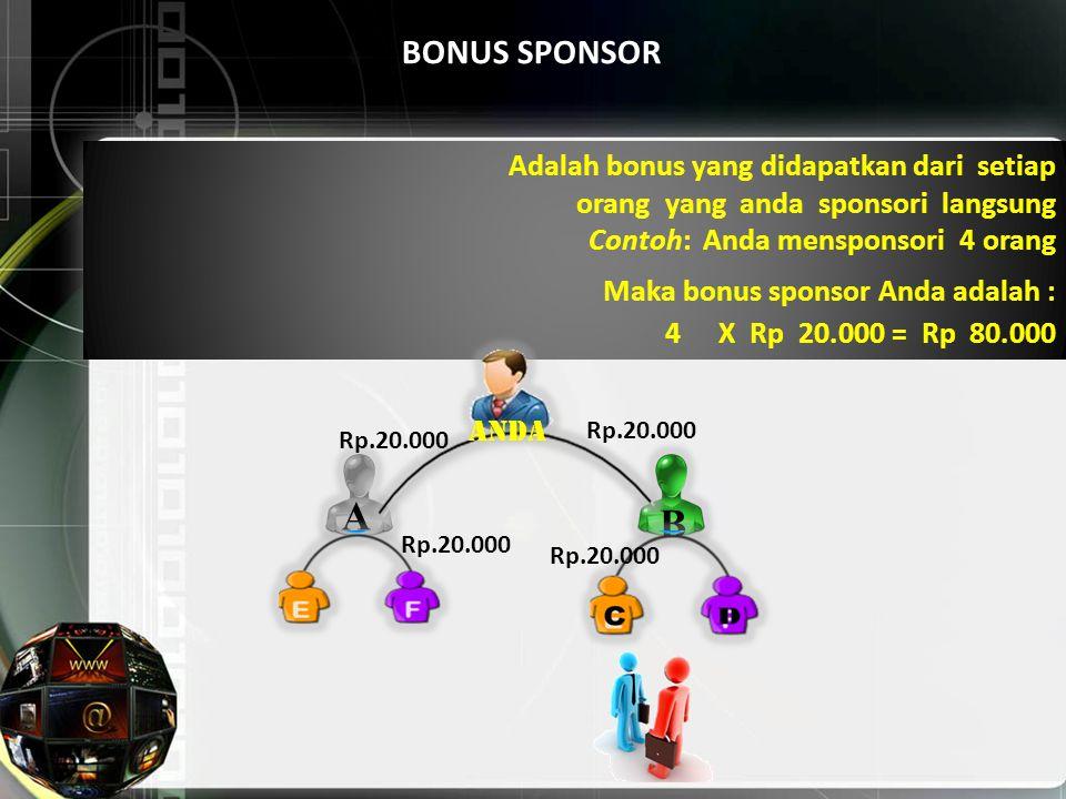 BONUS SPONSOR Adalah bonus yang didapatkan dari setiap orang yang anda sponsori langsung Contoh: Anda mensponsori 4 orang Maka bonus sponsor Anda adal