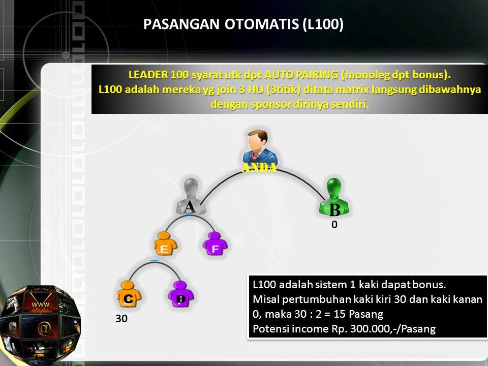 PASANGAN OTOMATIS (L100) A B 0 3030 Anda LEADER 100 syarat utk dpt AUTO PAIRING (monoleg dpt bonus). L100 adalah mereka yg join 3 HU (3titik) ditata m