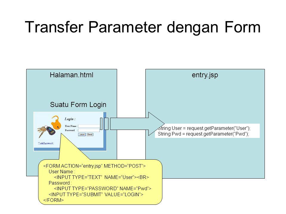 "Transfer Parameter dengan Form Halaman.htmlentry.jsp Suatu Form Login String User = request.getParameter(""User""); String Pwd = request.getParameter(""P"