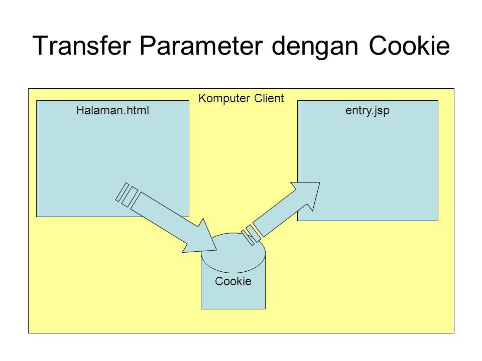 Komputer Client Transfer Parameter dengan Cookie Halaman.htmlentry.jsp Cookie
