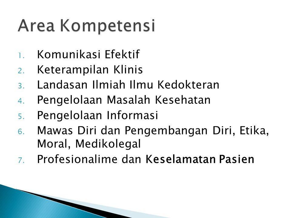 1. Komunikasi Efektif 2. Keterampilan Klinis 3. Landasan Ilmiah Ilmu Kedokteran 4. Pengelolaan Masalah Kesehatan 5. Pengelolaan Informasi 6. Mawas Dir