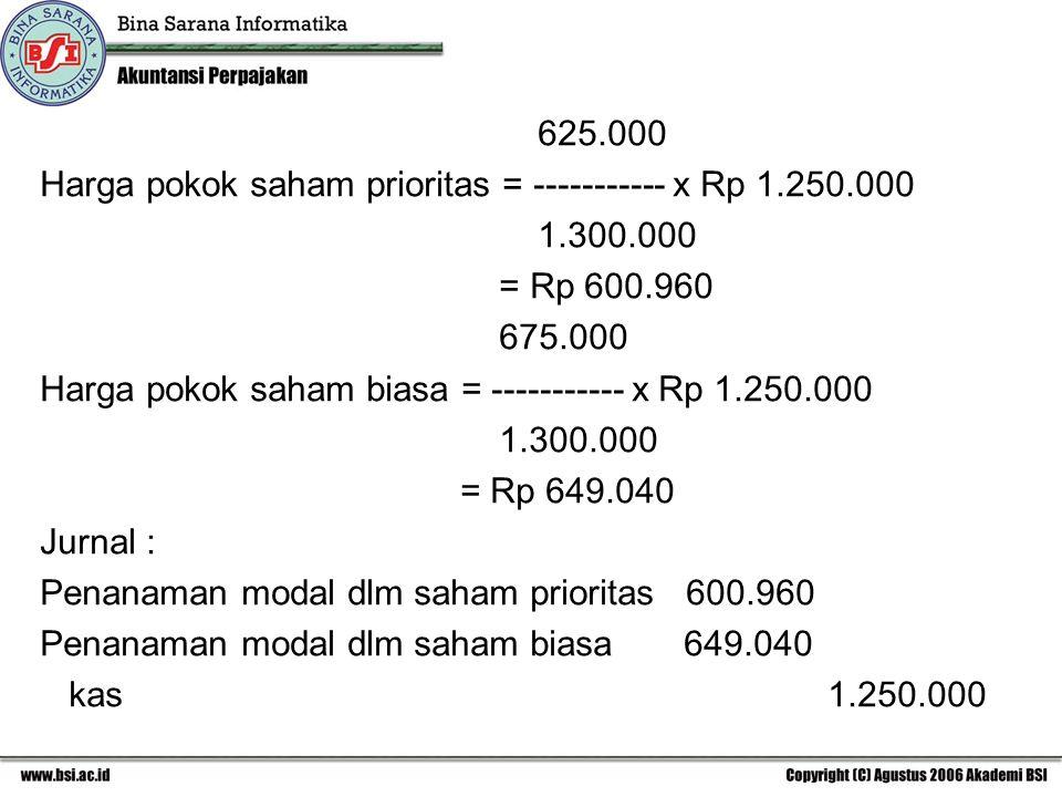 625.000 Harga pokok saham prioritas = ----------- x Rp 1.250.000 1.300.000 = Rp 600.960 675.000 Harga pokok saham biasa = ----------- x Rp 1.250.000 1.300.000 = Rp 649.040 Jurnal : Penanaman modal dlm saham prioritas 600.960 Penanaman modal dlm saham biasa 649.040 kas 1.250.000