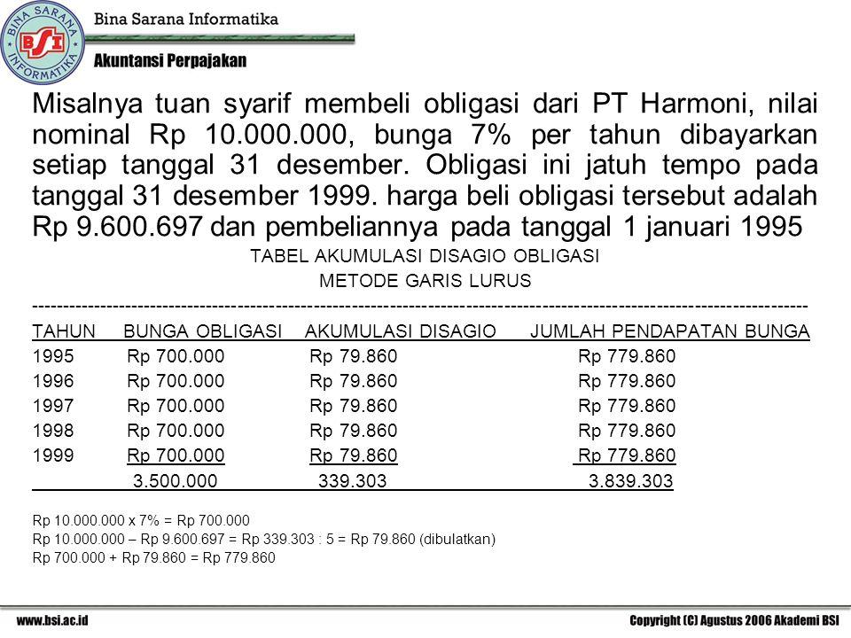 Misalnya tuan syarif membeli obligasi dari PT Harmoni, nilai nominal Rp 10.000.000, bunga 7% per tahun dibayarkan setiap tanggal 31 desember. Obligasi