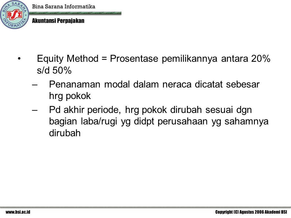 Equity Method = Prosentase pemilikannya antara 20% s/d 50% –Penanaman modal dalam neraca dicatat sebesar hrg pokok –Pd akhir periode, hrg pokok dirubah sesuai dgn bagian laba/rugi yg didpt perusahaan yg sahamnya dirubah