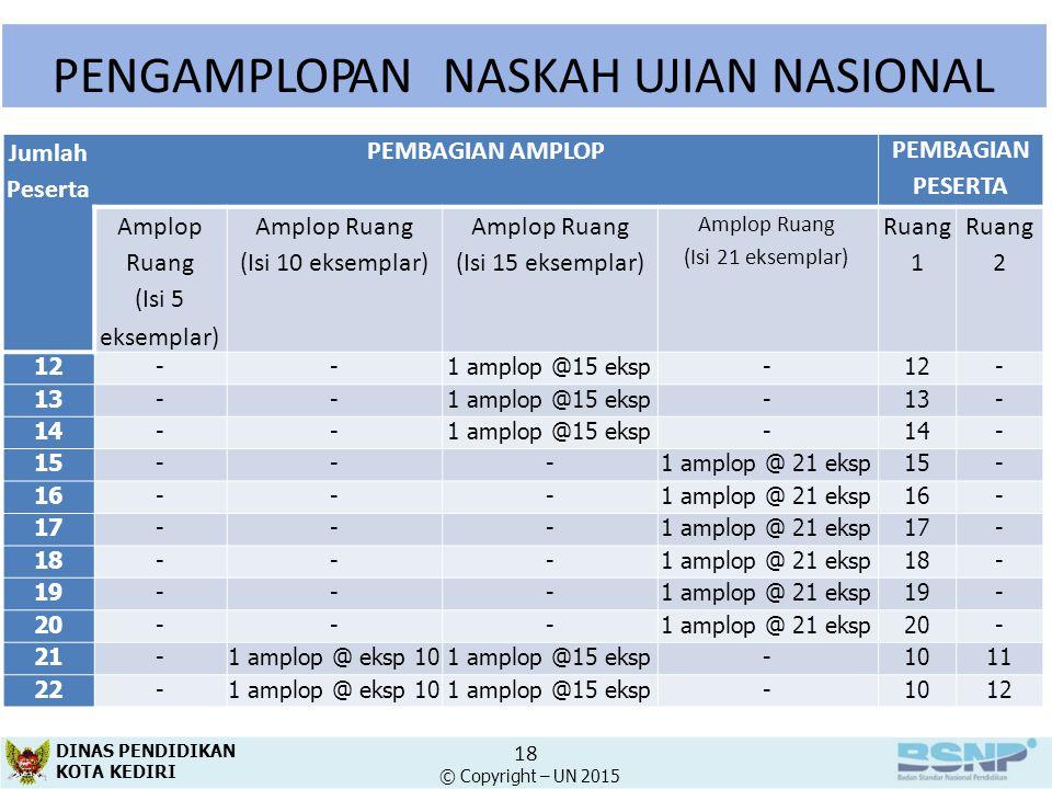 PENGAMPLOPANNASKAH UJIAN NASIONAL Jumlah Peserta PEMBAGIAN AMPLOPPEMBAGIAN PESERTA Amplop Ruang (Isi 5 eksemplar) Amplop Ruang (Isi 10 eksemplar) Ampl