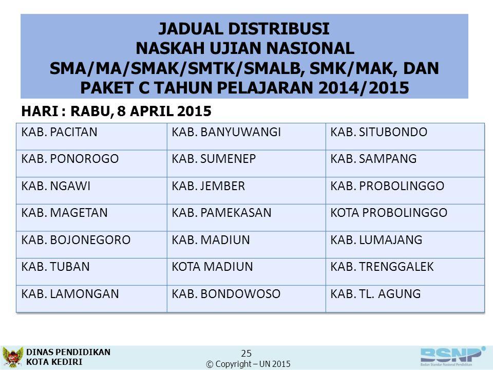 HARI : RABU, 8 APRIL 2015 JADUAL DISTRIBUSI NASKAH UJIAN NASIONAL SMA/MA/SMAK/SMTK/SMALB, SMK/MAK, DAN PAKET C TAHUN PELAJARAN 2014/2015 25 KAB. PACIT