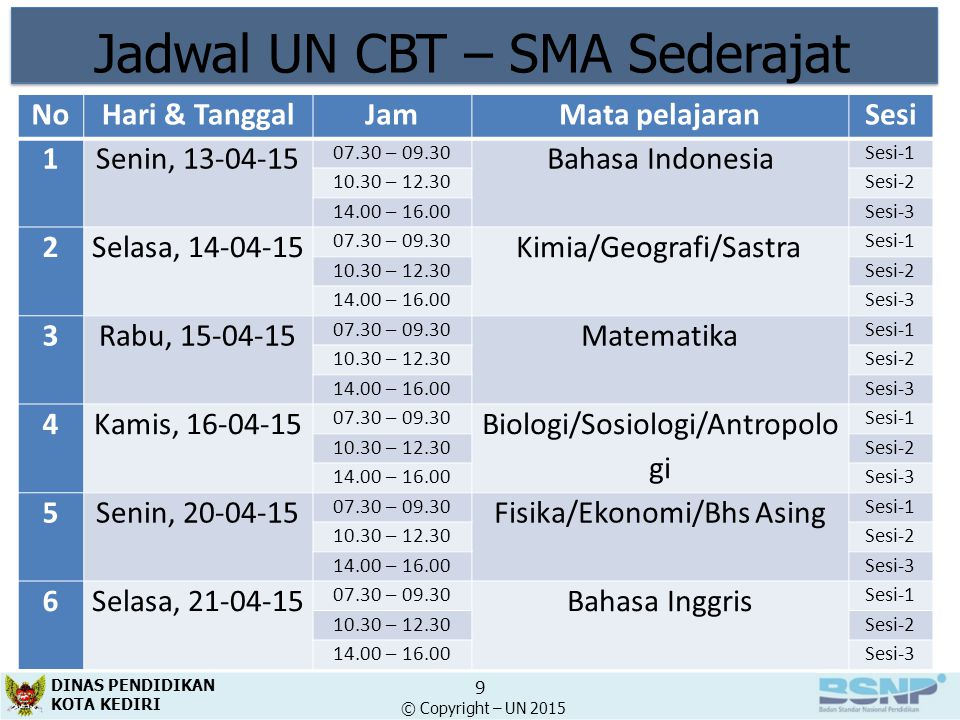 Jadwal UN CBT – SMA Sederajat NoHari & TanggalJamMata pelajaranSesi 1Senin, 13-04-15 07.30 – 09.30 Bahasa Indonesia Sesi-1 10.30 – 12.30Sesi-2 14.00 –