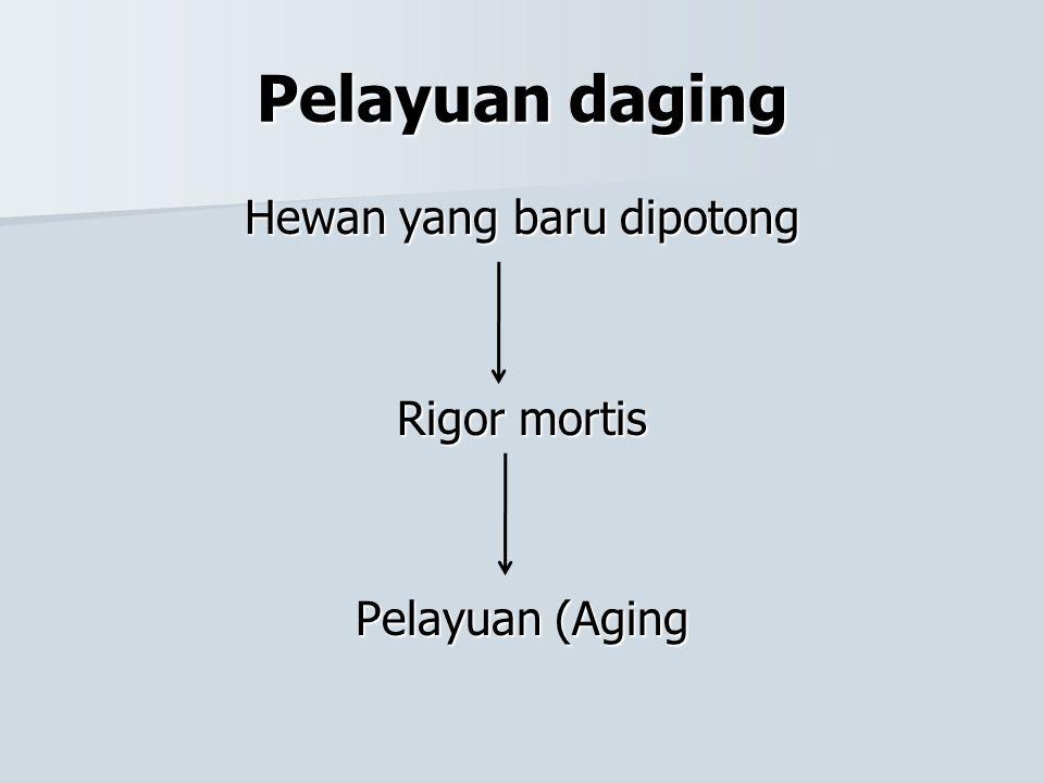 Pelayuan daging Hewan yang baru dipotong Rigor mortis Pelayuan (Aging