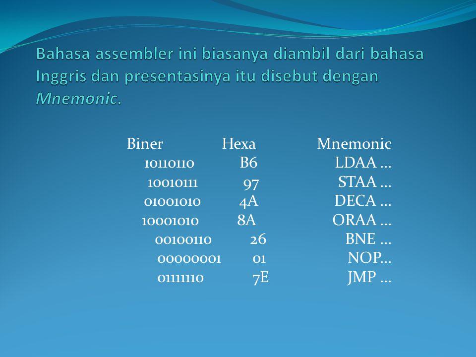 Biner Hexa Mnemonic 10110110 B6 LDAA... 10010111 97 STAA... 01001010 4A DECA... 10001010 8A ORAA... 00100110 26 BNE... 00000001 01 NOP... 01111110 7E