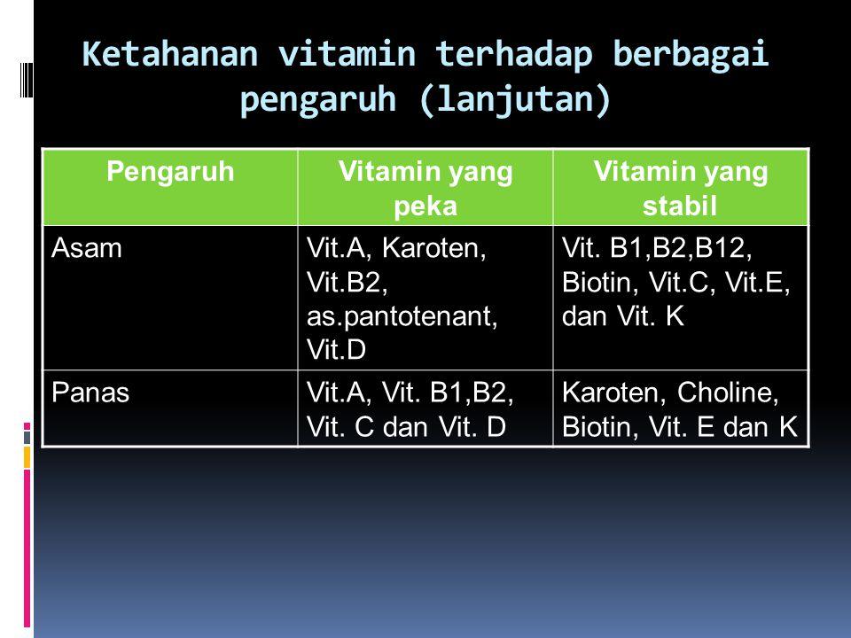 Ketahanan vitamin terhadap berbagai pengaruh (lanjutan) PengaruhVitamin yang peka Vitamin yang stabil AsamVit.A, Karoten, Vit.B2, as.pantotenant, Vit.D Vit.