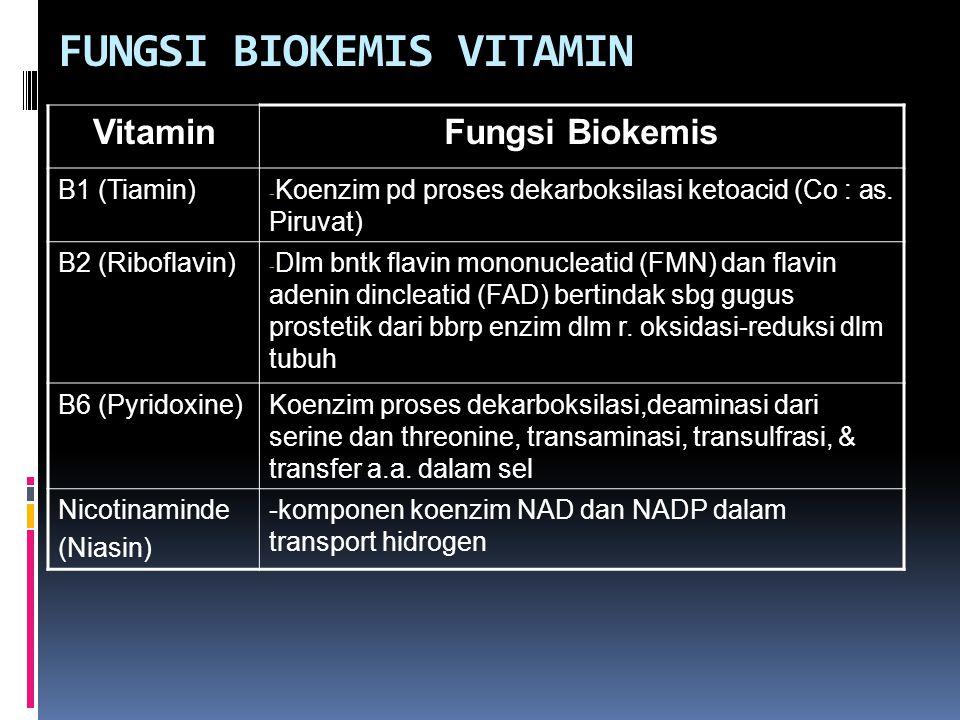 FUNGSI BIOKEMIS VITAMIN VitaminFungsi Biokemis B1 (Tiamin) - Koenzim pd proses dekarboksilasi ketoacid (Co : as.
