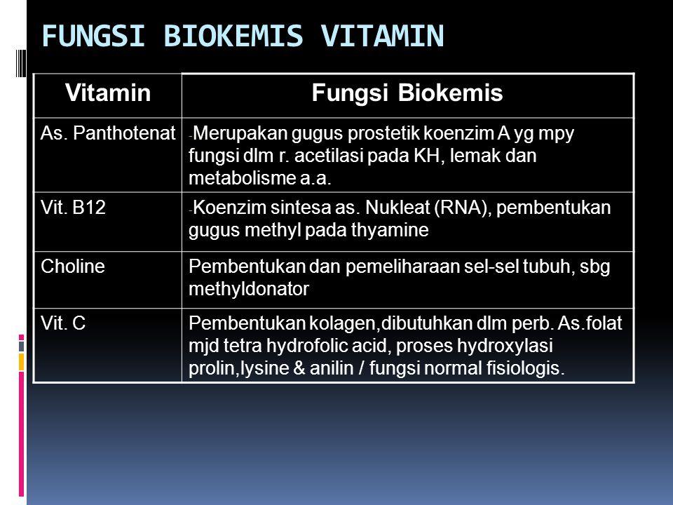 FUNGSI BIOKEMIS VITAMIN VitaminFungsi Biokemis As.