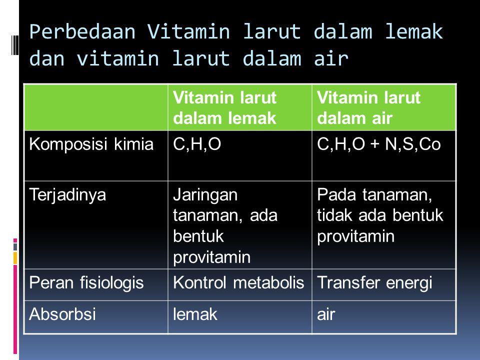 Perbedaan Vitamin larut dalam lemak dan vitamin larut dalam air Vitamin larut dalam lemak Vitamin larut dalam air Komposisi kimiaC,H,OC,H,O + N,S,Co TerjadinyaJaringan tanaman, ada bentuk provitamin Pada tanaman, tidak ada bentuk provitamin Peran fisiologisKontrol metabolisTransfer energi Absorbsilemakair