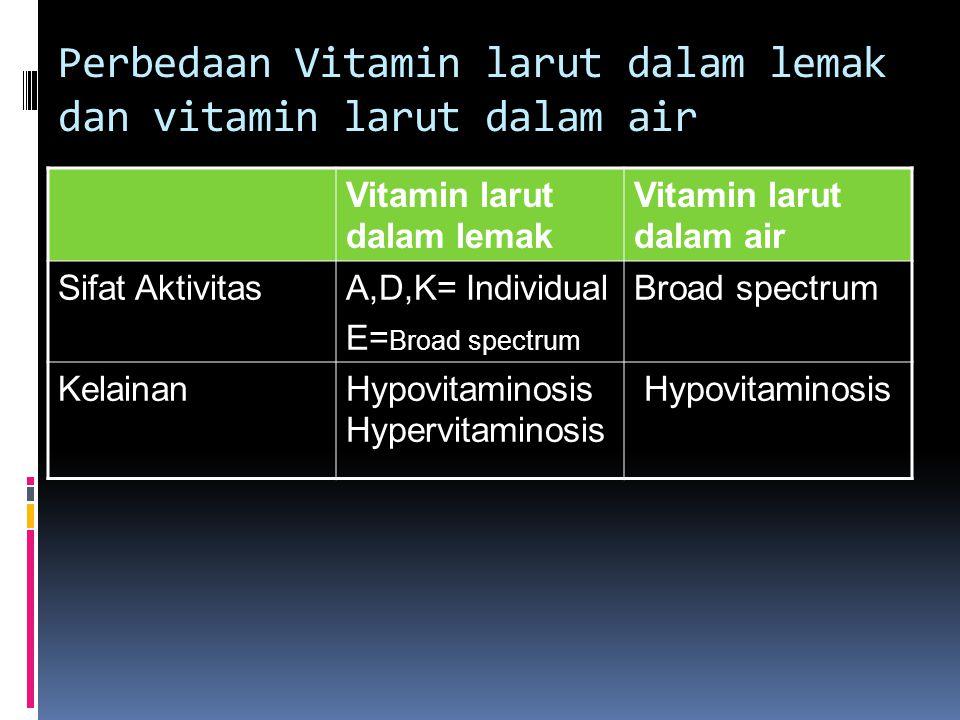 Perbedaan Vitamin larut dalam lemak dan vitamin larut dalam air Vitamin larut dalam lemak Vitamin larut dalam air Sifat AktivitasA,D,K= Individual E= Broad spectrum Broad spectrum KelainanHypovitaminosis Hypervitaminosis Hypovitaminosis