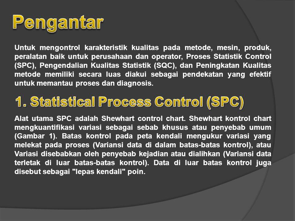 Untuk mengontrol karakteristik kualitas pada metode, mesin, produk, peralatan baik untuk perusahaan dan operator, Proses Statistik Control (SPC), Pengendalian Kualitas Statistik (SQC), dan Peningkatan Kualitas metode memiliki secara luas diakui sebagai pendekatan yang efektif untuk memantau proses dan diagnosis.