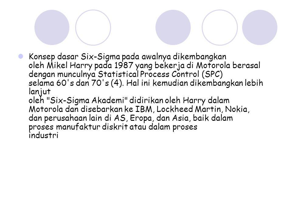 Konsep dasar Six-Sigma pada awalnya dikembangkan oleh Mikel Harry pada 1987 yang bekerja di Motorola berasal dengan munculnya Statistical Process Control (SPC) selama 60 s dan 70 s (4).