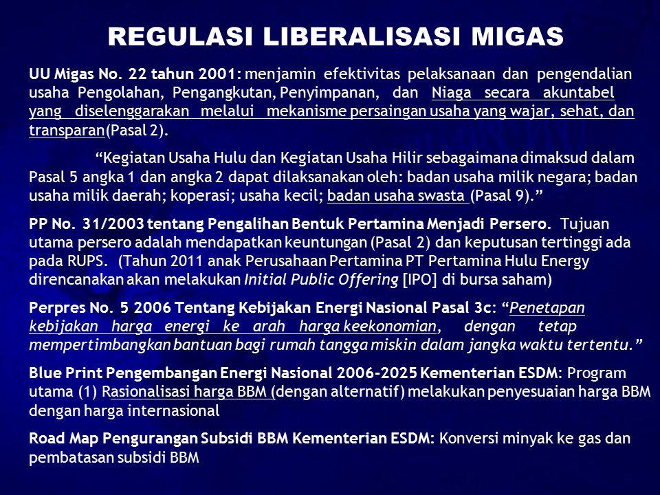 REGULASI LIBERALISASI MIGAS UU Migas No.