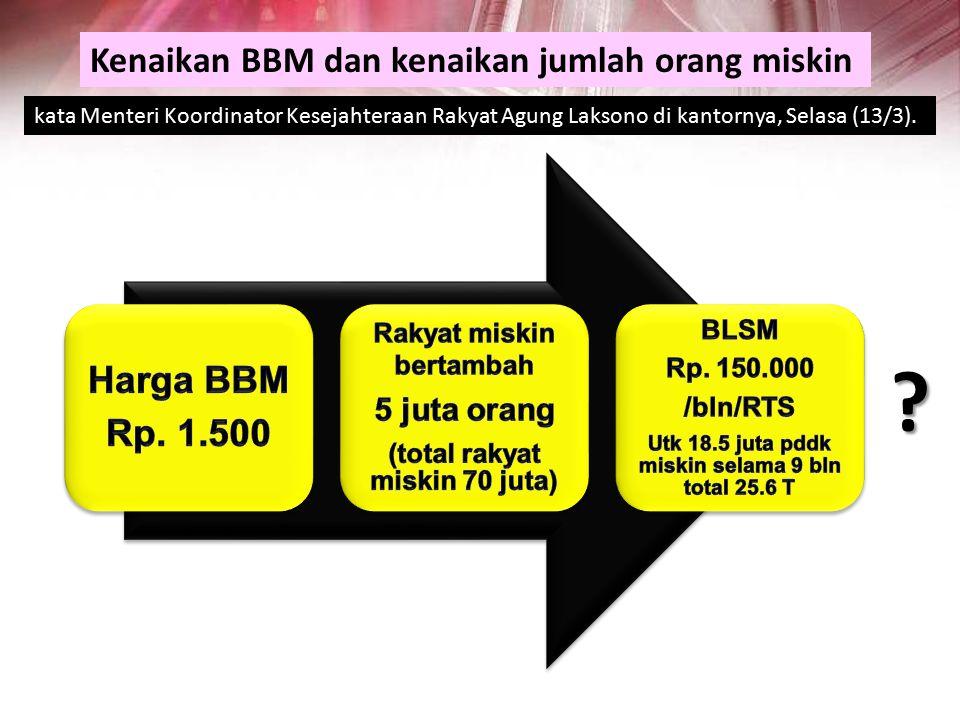 BEBAN UTANG LN vs BEBAN SUBSIDI Sumber : Utang LN dari Bank Indonesia per Maret 2012 dan Subsidi BBM dari ESDM Excluded domestic securities, currency & deposit owned by non-resident, and other liabilities to non resident.