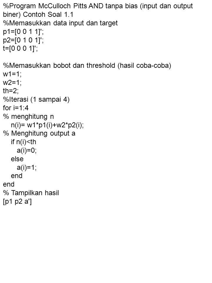 %Program McCulloch Pitts AND tanpa bias (input dan output biner) Contoh Soal 1.1 %Memasukkan data input dan target p1=[0 0 1 1] ; p2=[0 1 0 1] ; t=[0 0 0 1] ; %Memasukkan bobot dan threshold (hasil coba-coba) w1=1; w2=1; th=2; %Iterasi (1 sampai 4) for i=1:4 % menghitung n n(i)= w1*p1(i)+w2*p2(i); % Menghitung output a if n(i)<th a(i)=0; else a(i)=1; end % Tampilkan hasil [p1 p2 a ]
