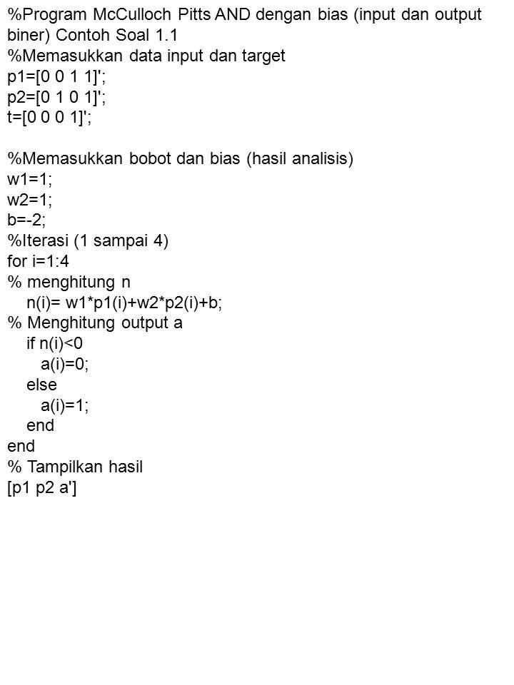 %Program McCulloch Pitts OR (input dan output biner) Contoh Soal 1.2 %Memasukkan data input dan target p1=[0 0 1 1] ; p2=[0 1 0 1] ; t=[0 0 0 1] ; %Memasukkan bobot dan threshold w1=1; w2=1; th=1; %Iterasi (1 sampai 4) for i=1:4 % menghitung n n(i)= w1*p1(i)+w2*p2(i); % Menghitung output a if n(i)<th a(i)=0; else a(i)=1; end % Tampilkan hasil [p1 p2 a ]