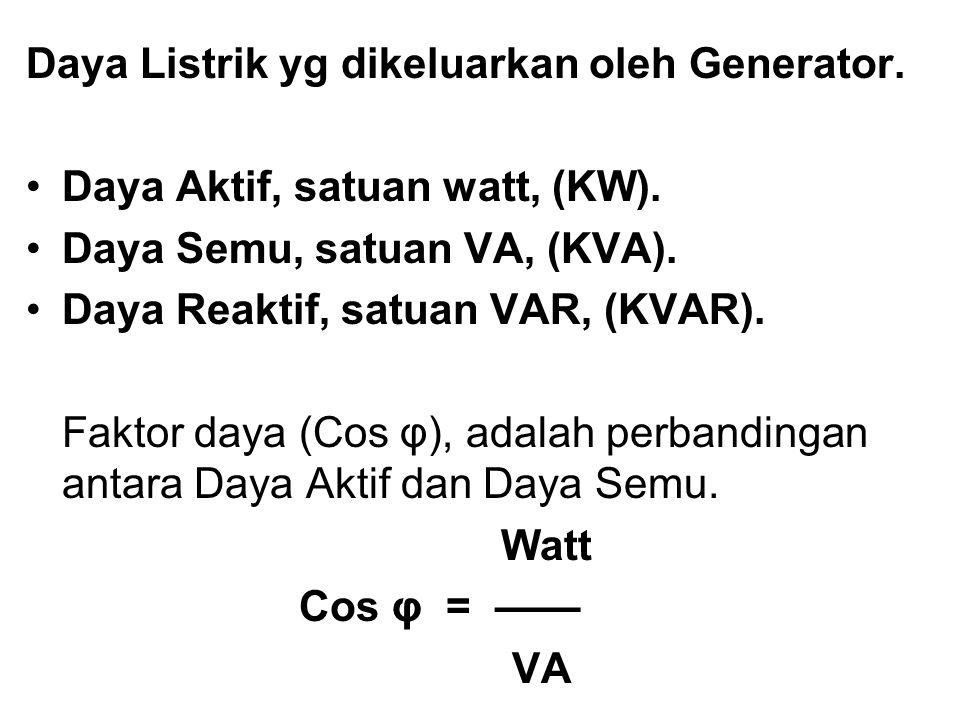 Daya Listrik yg dikeluarkan oleh Generator. Daya Aktif, satuan watt, (KW). Daya Semu, satuan VA, (KVA). Daya Reaktif, satuan VAR, (KVAR). Faktor daya