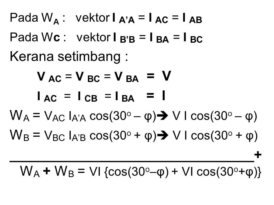 W A + W B = VI {Cos(30 o – φ) + VI Cos(30 o + φ)} = {Cos(30 o – φ) + Cos(30 o + φ)} V I = (Cos 30 o Cosφ + Sin30 o Sinφ + Cos30 o Cosφ) - Sin30 o Sinφ} VI = 2 Cos30 o Cosφ V I W A + W B = 2.