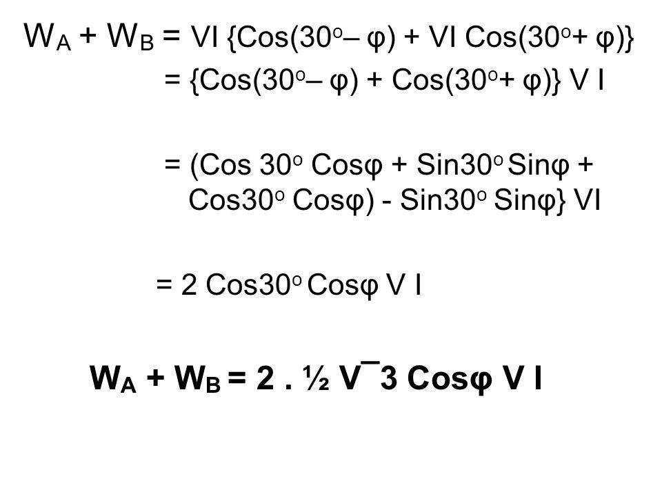 W A + W B = VI {Cos(30 o – φ) + VI Cos(30 o + φ)} = {Cos(30 o – φ) + Cos(30 o + φ)} V I = (Cos 30 o Cosφ + Sin30 o Sinφ + Cos30 o Cosφ) - Sin30 o Sinφ