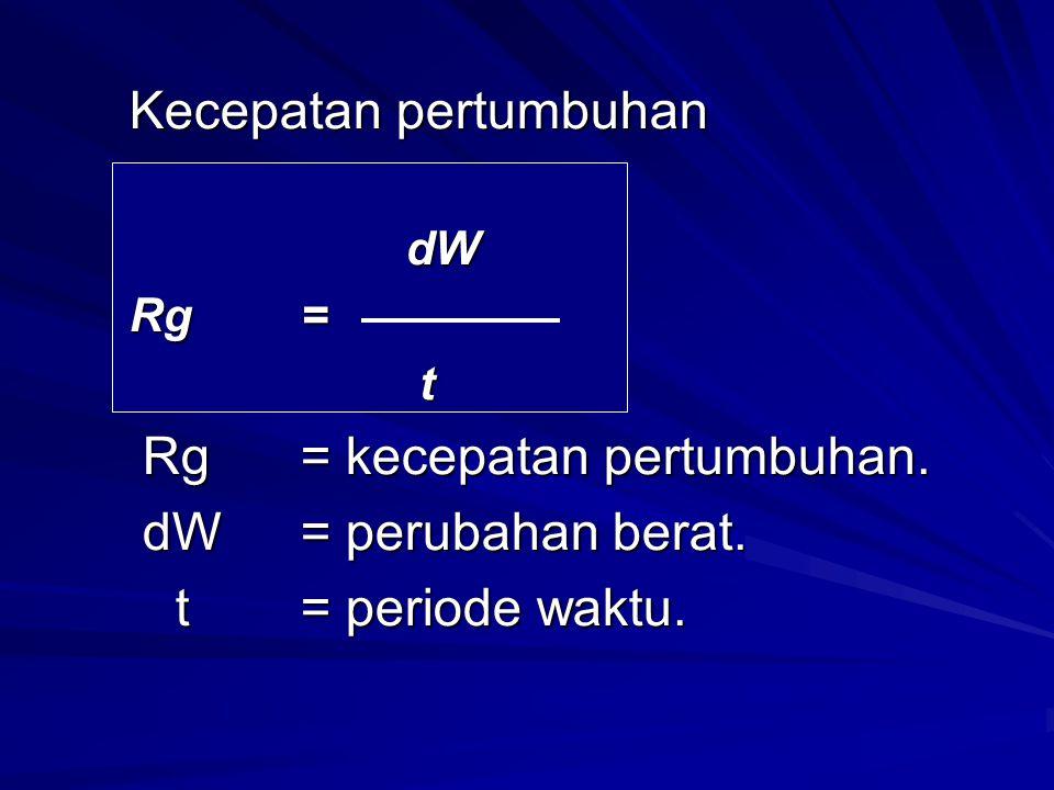 Kecepatan pertumbuhan dW Rg = t t Rg = kecepatan pertumbuhan. dW = perubahan berat. t = periode waktu. t = periode waktu.