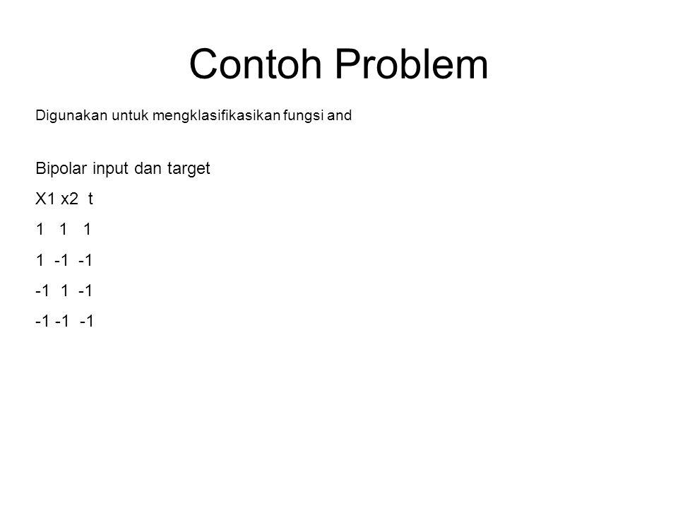 Contoh Problem Digunakan untuk mengklasifikasikan fungsi and Bipolar input dan target X1 x2 t 1 1 1 1 -1 -1 -1 1 -1 -1 -1 -1