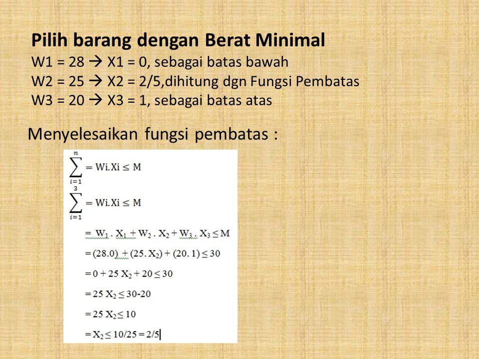 Pilih barang dengan Berat Minimal W1 = 28  X1 = 0, sebagai batas bawah W2 = 25  X2 = 2/5,dihitung dgn Fungsi Pembatas W3 = 20  X3 = 1, sebagai bata