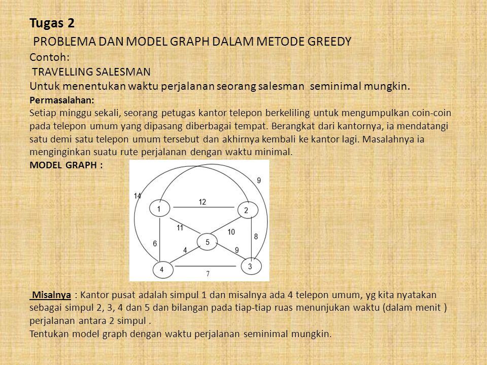 Tugas 2 PROBLEMA DAN MODEL GRAPH DALAM METODE GREEDY Contoh: TRAVELLING SALESMAN Untuk menentukan waktu perjalanan seorang salesman seminimal mungkin.
