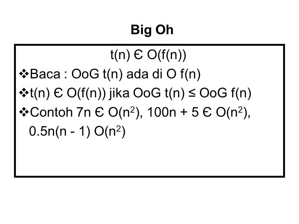 t(n) Є O(f(n))  Baca : OoG t(n) ada di O f(n)  t(n) Є O(f(n)) jika OoG t(n) ≤ OoG f(n)  Contoh 7n Є O(n 2 ), 100n + 5 Є O(n 2 ), 0.5n(n - 1) O(n 2