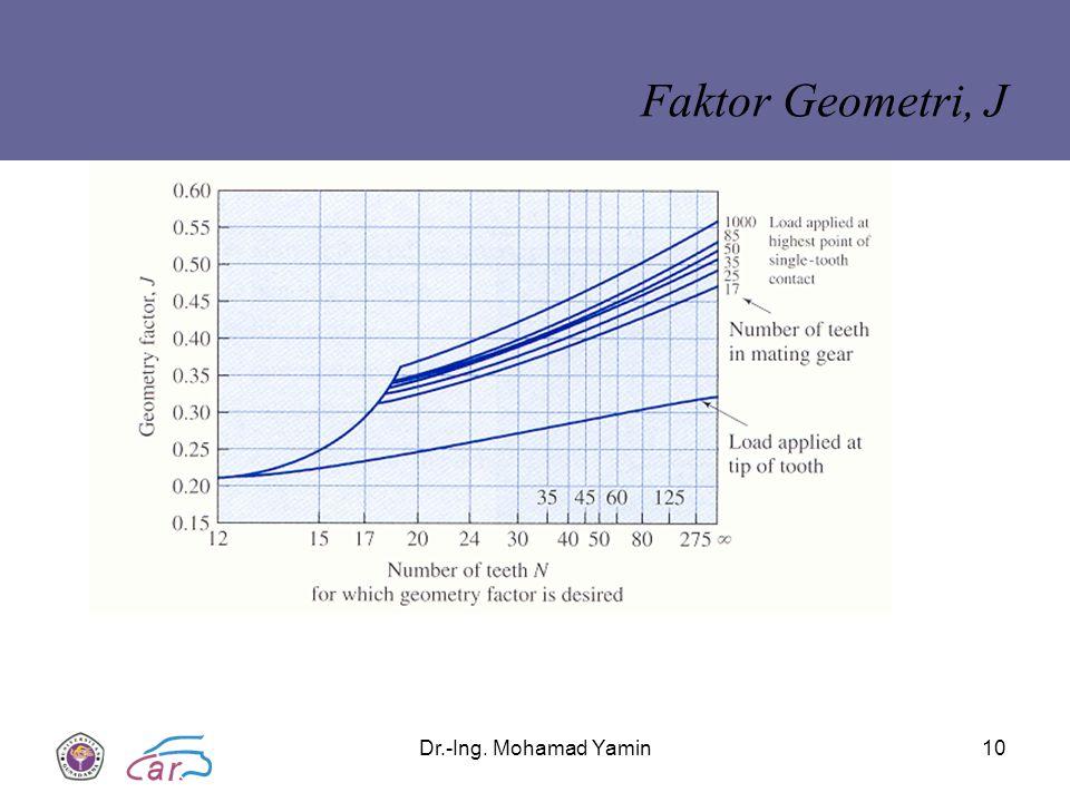 Dr.-Ing. Mohamad Yamin10 Faktor Geometri, J